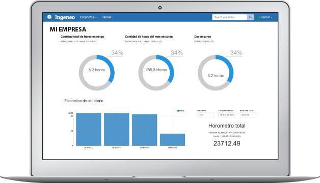 Computador mostrando Datos y porcentajes con fondo transparente.